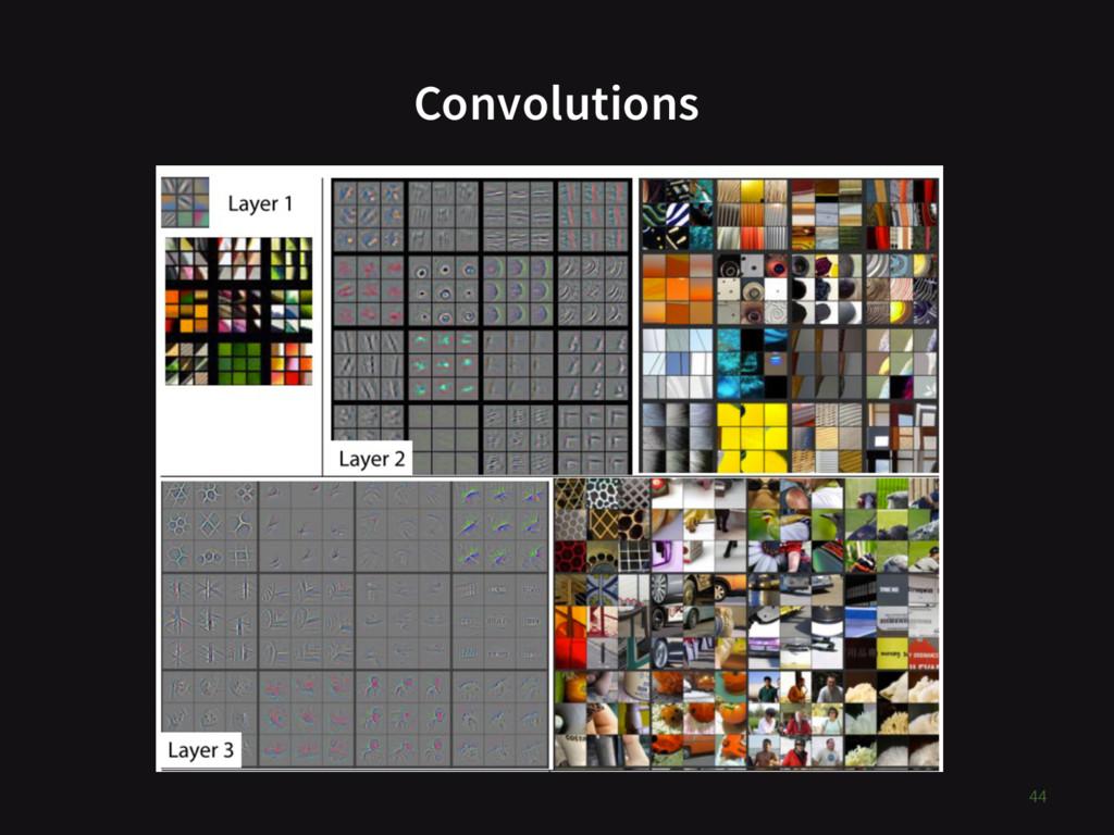 Convolutions 44