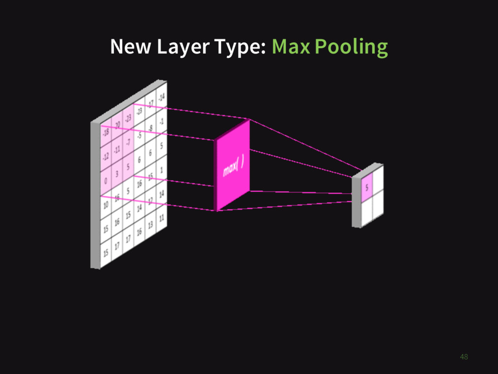 New Layer Type: Max Pooling 48