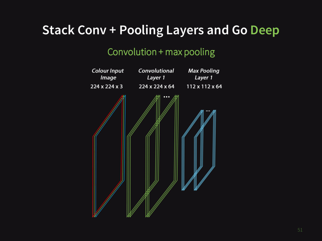 Stack Conv + Pooling Layers and Go Deep 51 Conv...