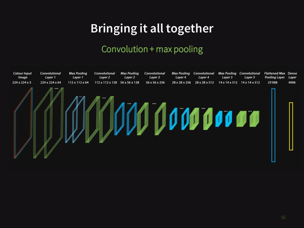 56 Bringing it all together Convolution + max p...