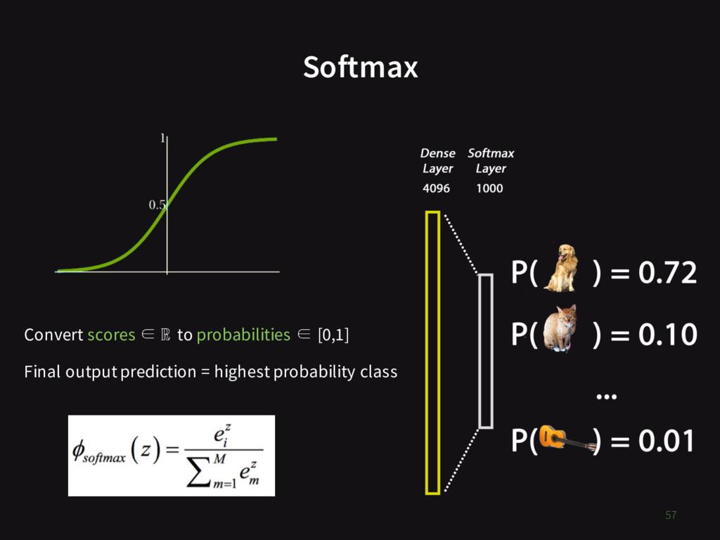 Softmax Convert scores ∈ ℝ to probabilities ∈ [...