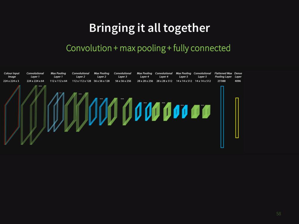 Bringing it all together 58 Convolution + max p...