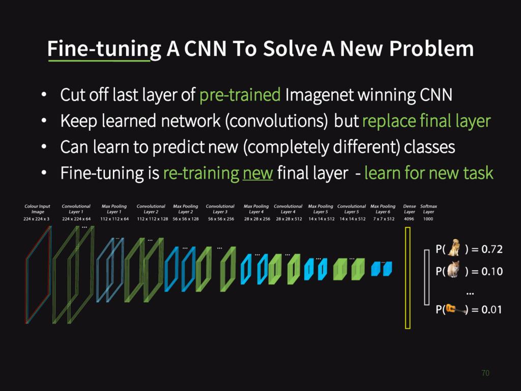 Fine-tuning A CNN To Solve A New Problem • Cut ...