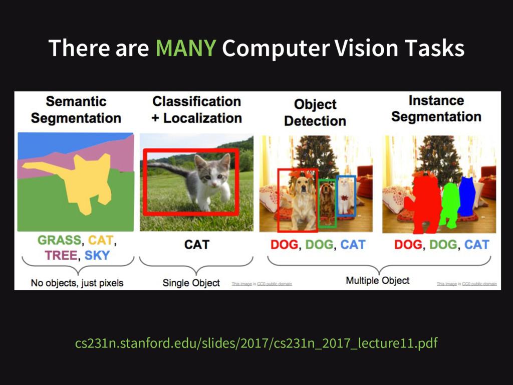 cs231n.stanford.edu/slides/2017/cs231n_2017_lec...