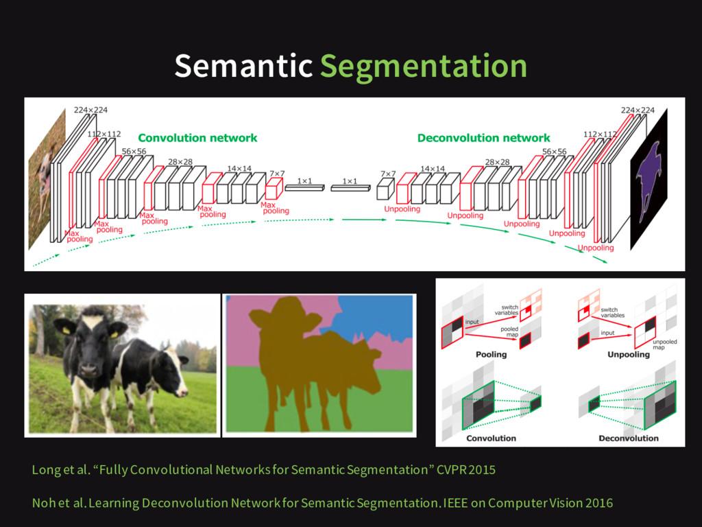 """Long et al. """"Fully Convolutional Networks for S..."""