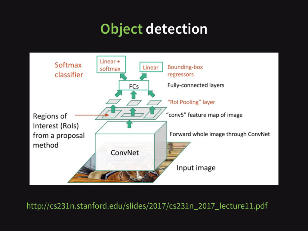 http://cs231n.stanford.edu/slides/2017/cs231n_2...