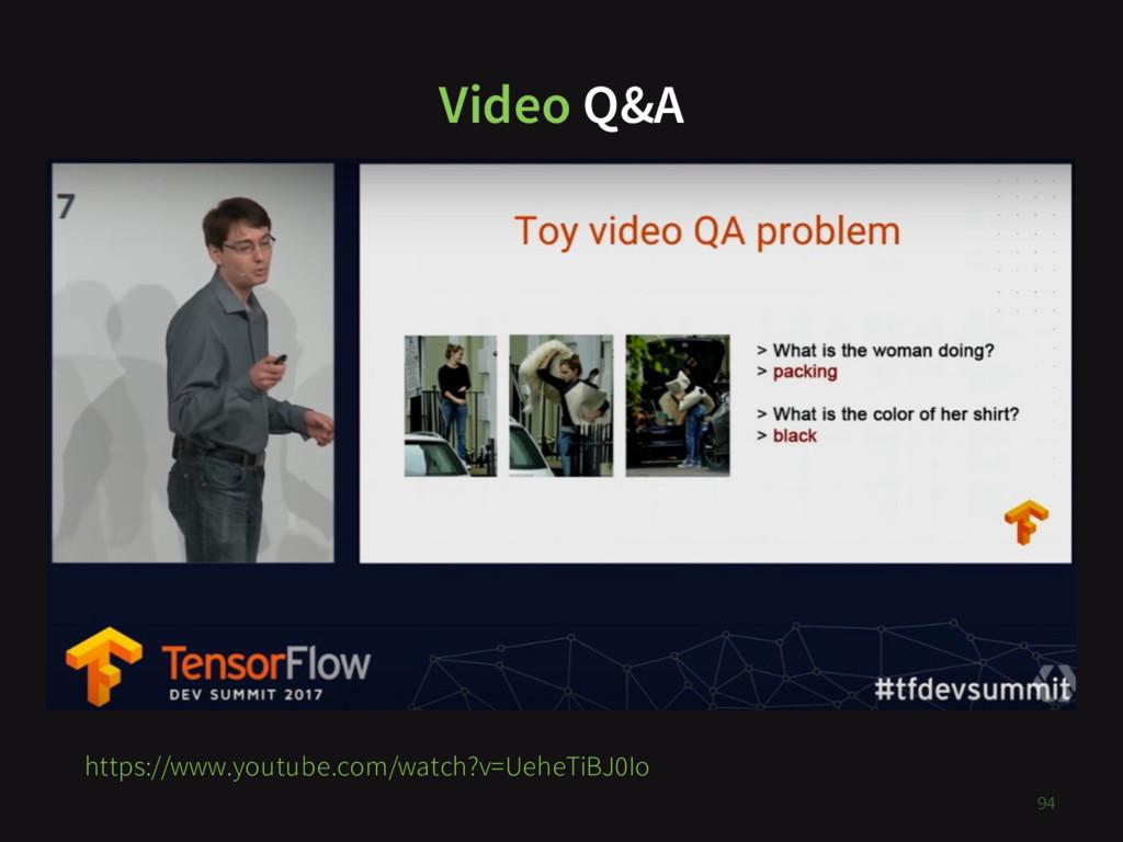 Video Q&A XXX 94 https://www.youtube.com/watch?...