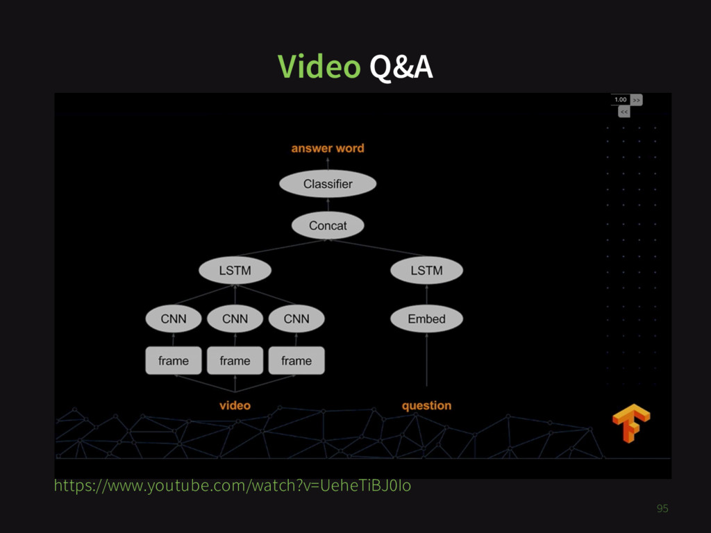 Video Q&A XXX 95 https://www.youtube.com/watch?...