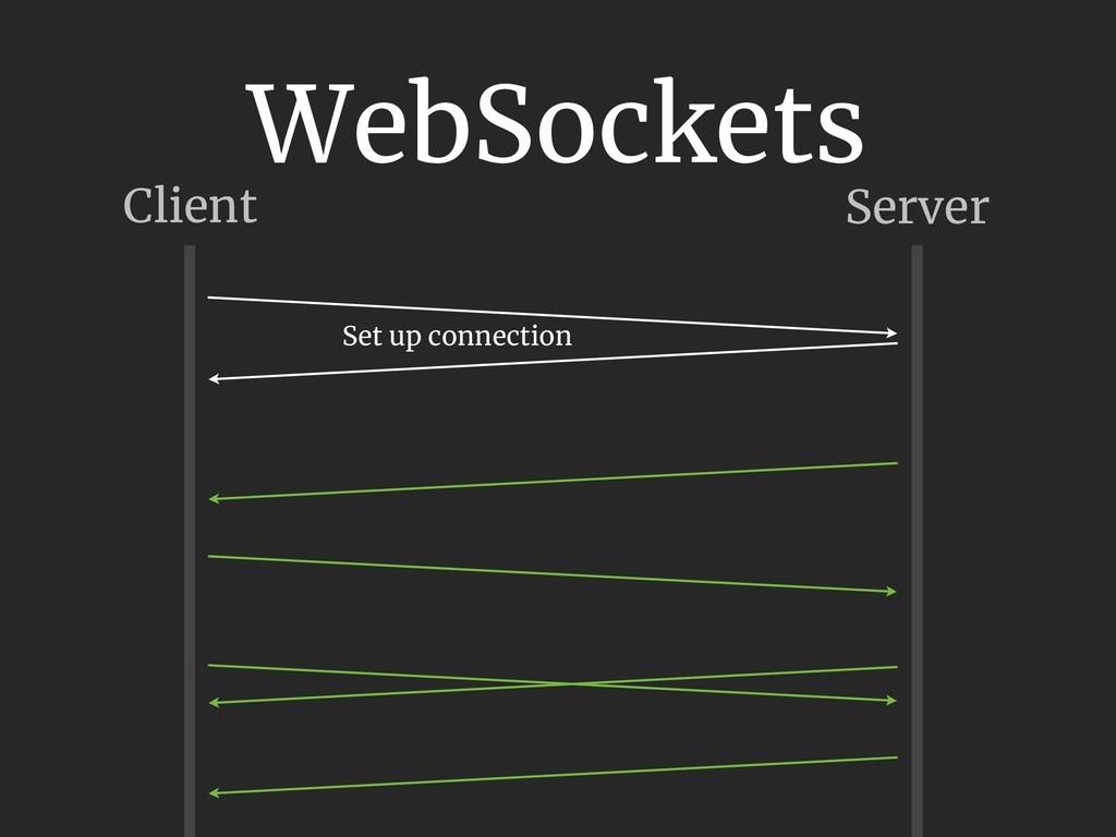 WebSockets Client Server Set up connection