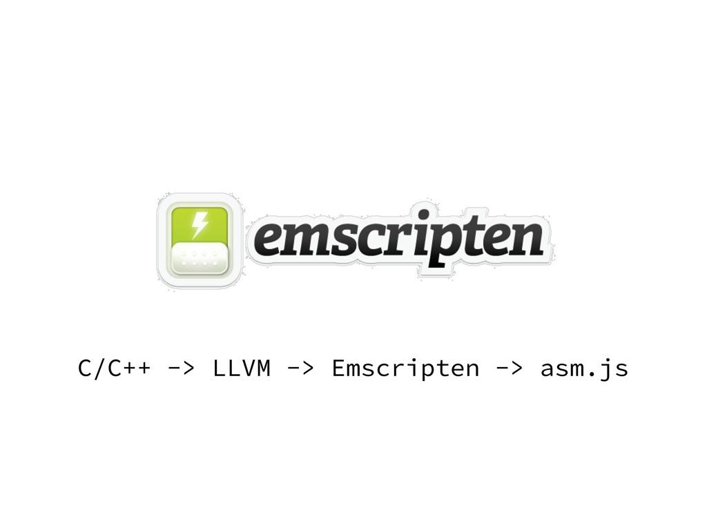 C/C++ -> LLVM -> Emscripten -> asm.js