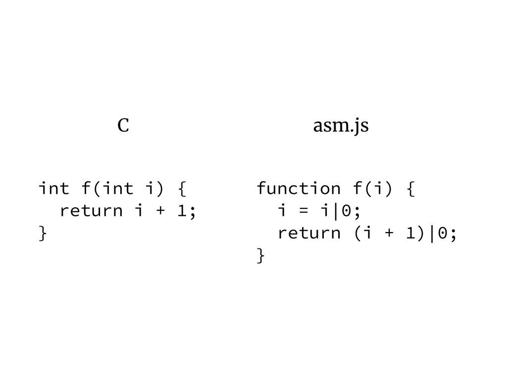 int f(int i) { return i + 1; } C function f(i) ...
