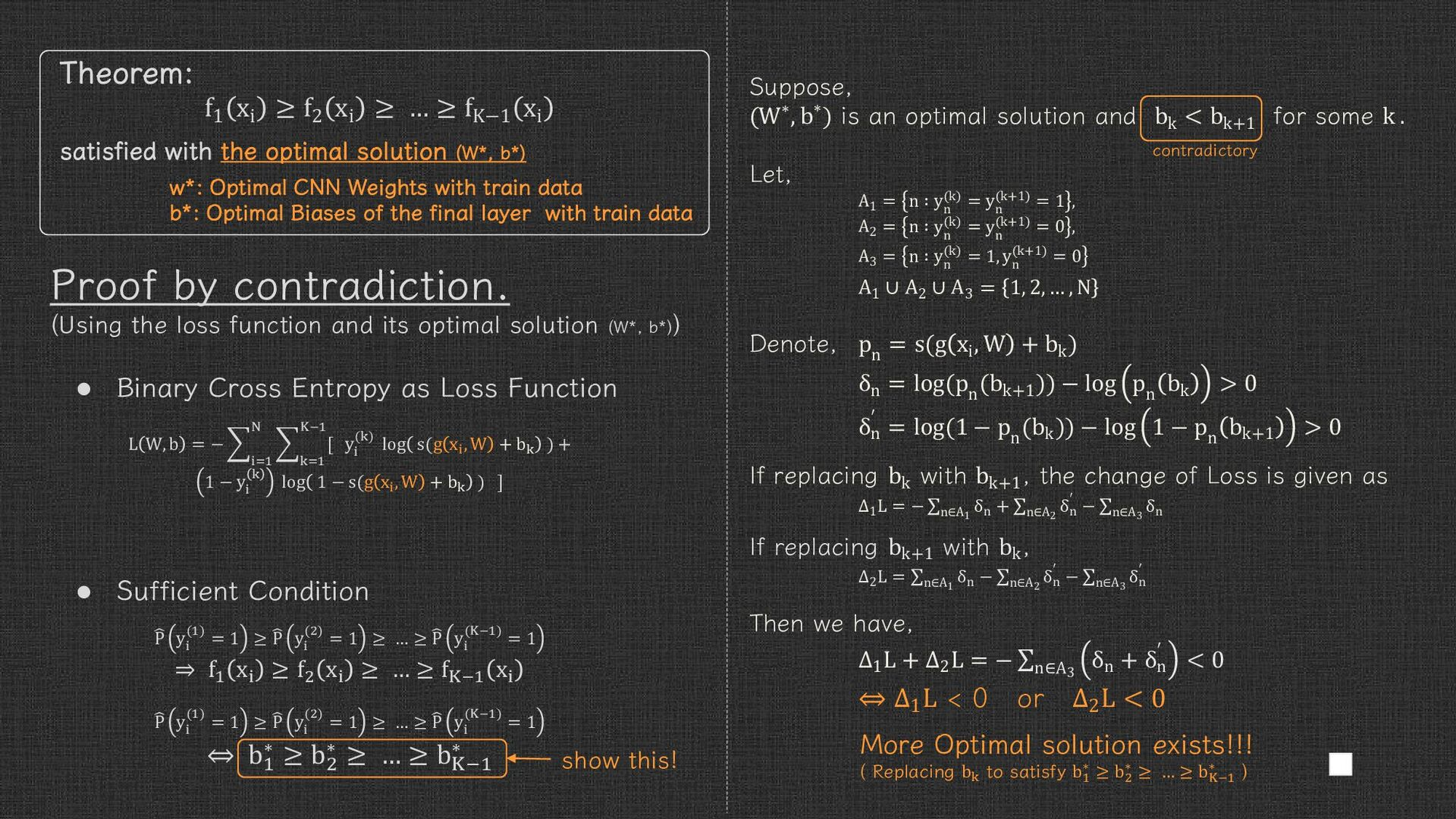 Proof by contradiction. ( Using the loss functi...