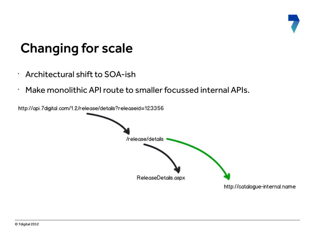 • Architectural shift to SOA-ish • Make monolit...