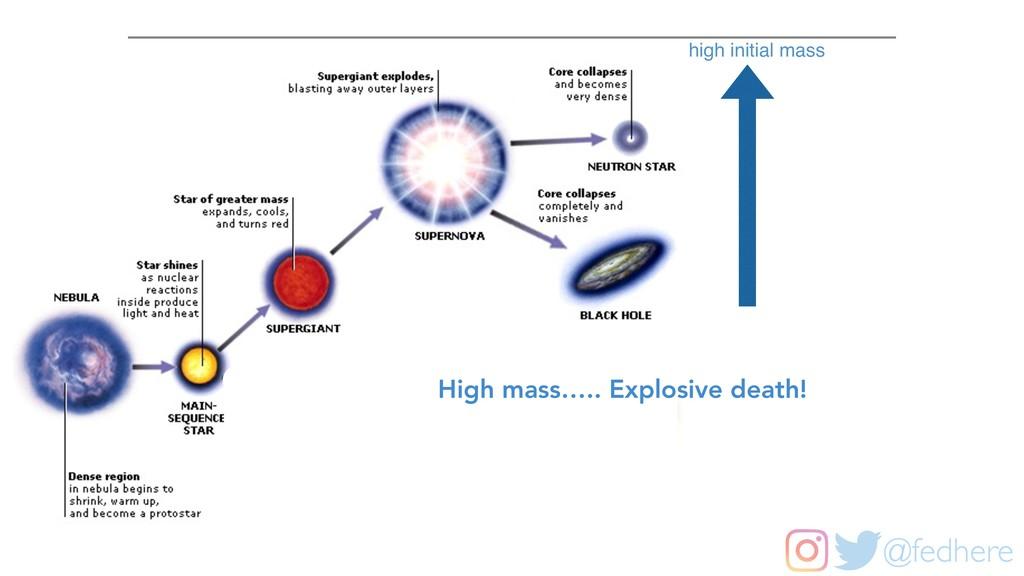 @fedhere high initial mass High mass….. Explosi...