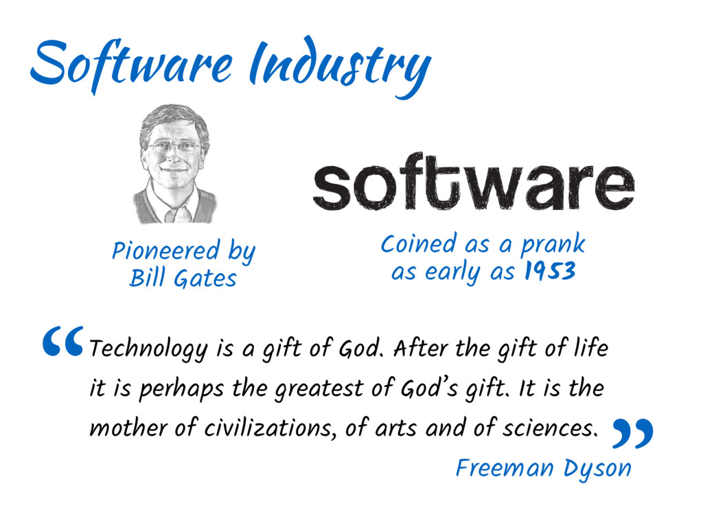 Software Industry Technology is a gift of God. ...
