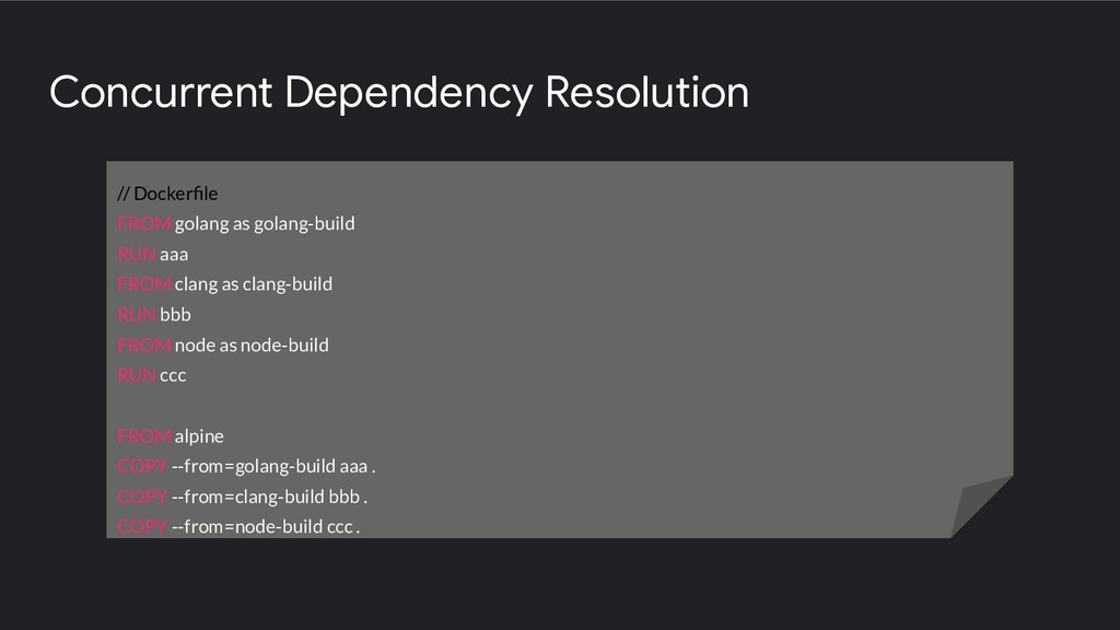 Concurrent Dependency Resolution // Dockerfile F...