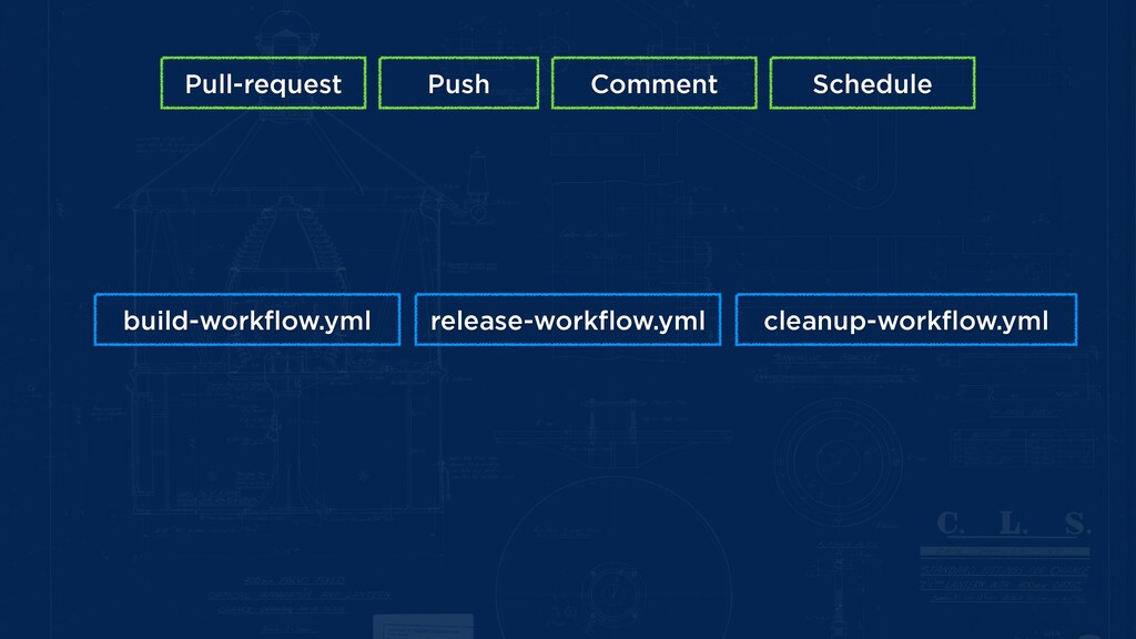 build-workflow.yml release-workflow.yml cleanup...