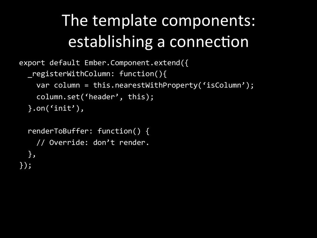 The template components:   establis...