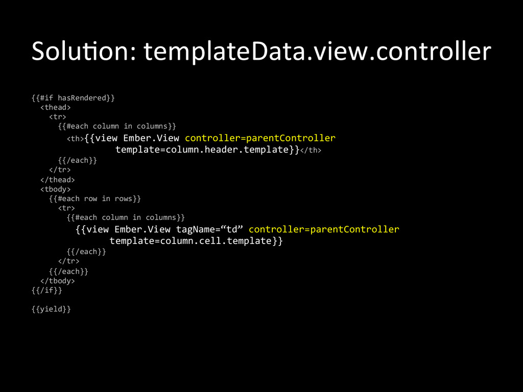 SoluGon: templateData.view.controller  {{...