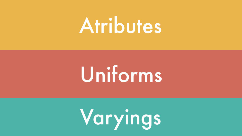 Atributes Uniforms Varyings