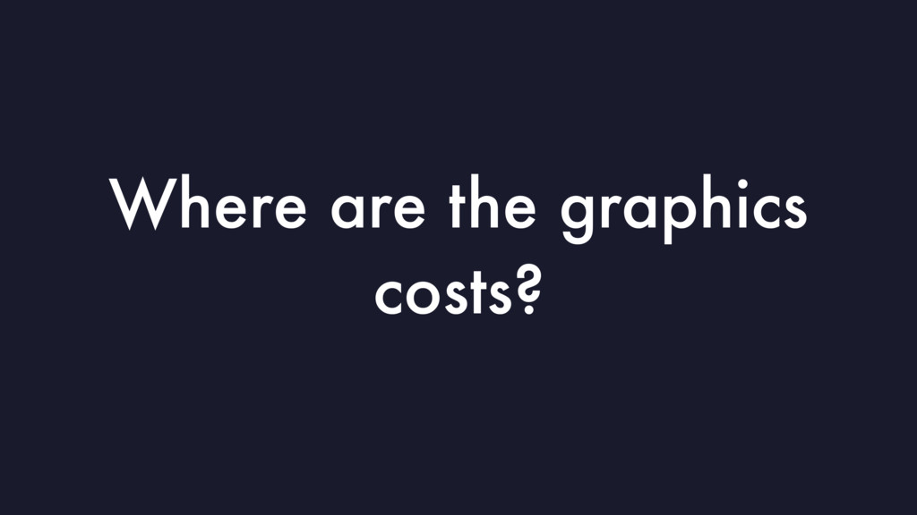 Where are the graphics costs?