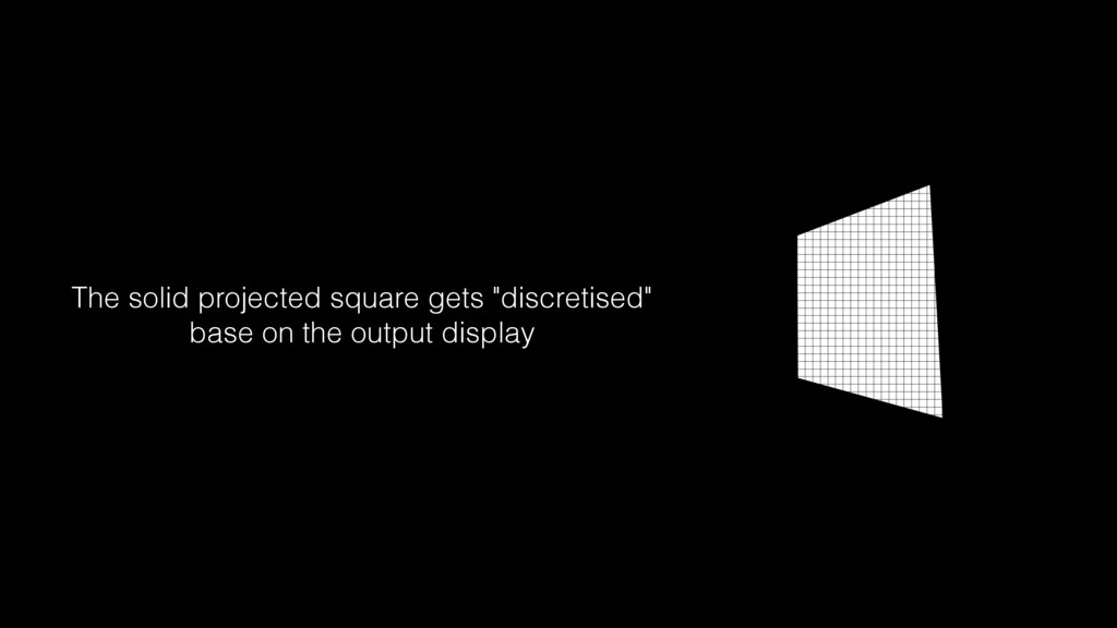 "The solid projected square gets ""discretised"" b..."