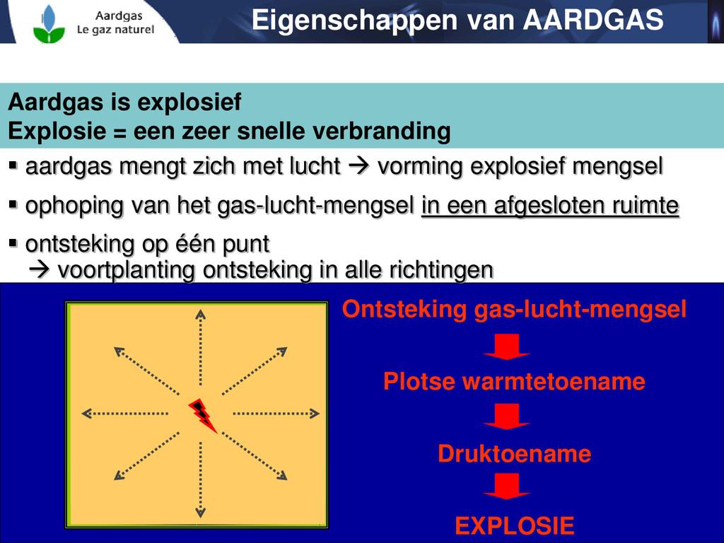 15 Aardgas is explosief Explosie = een zeer sne...