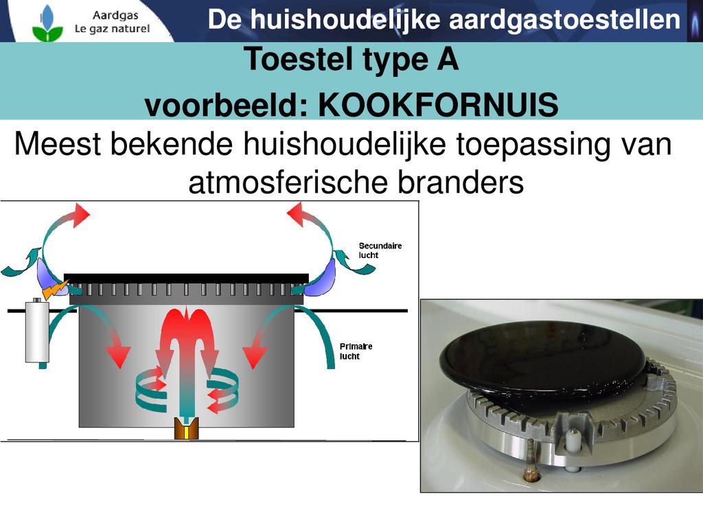 Meest bekende huishoudelijke toepassing van atm...