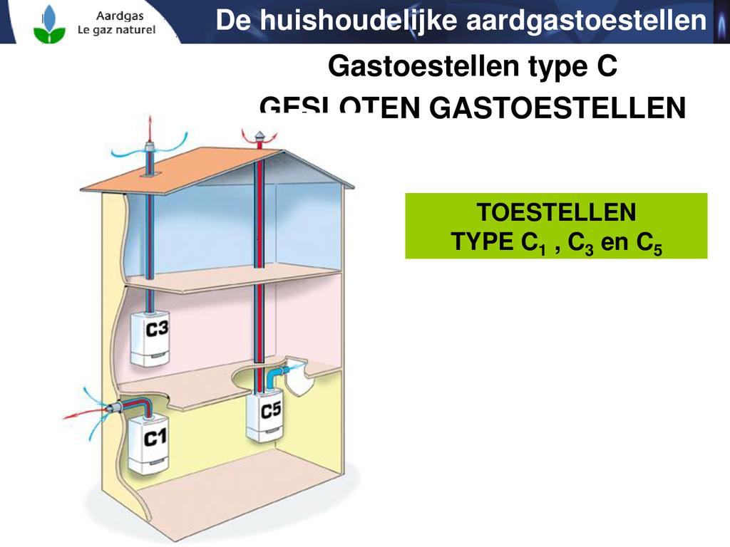 Gastoestellen type C GESLOTEN GASTOESTELLEN TOE...