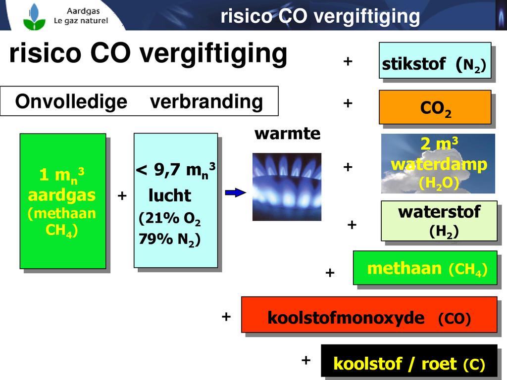 63 Onvolledige verbranding risico CO vergiftigi...