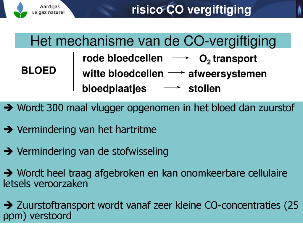 65 Het mechanisme van de CO-vergiftiging BLOED ...