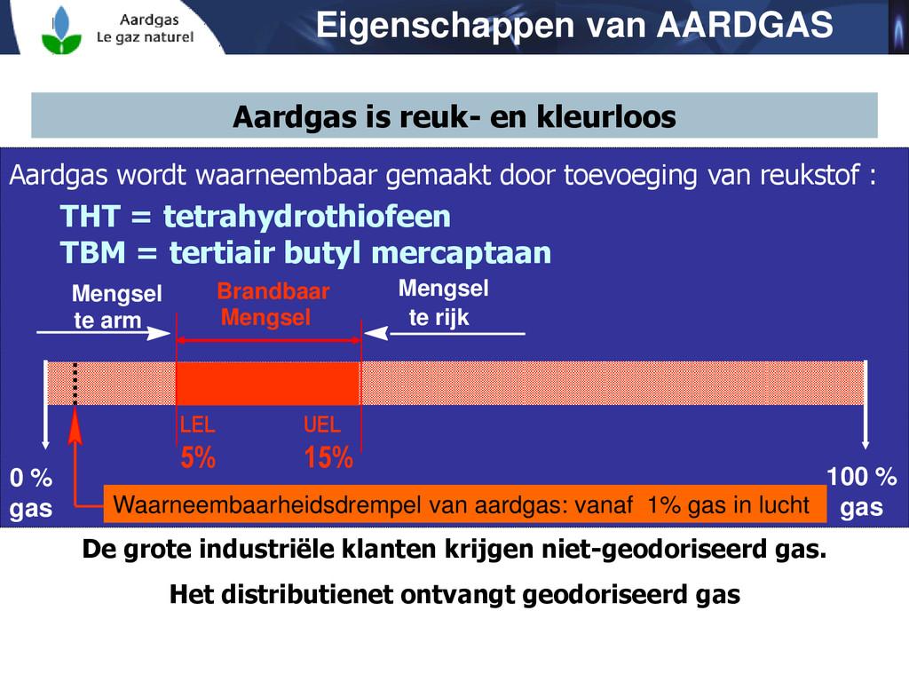 Aardgas wordt waarneembaar gemaakt door toevoeg...
