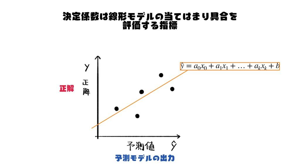 ト ̂ y = a0 x0 + a1 x1 + … + ak xk + b