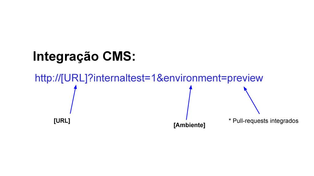 Integração CMS: http://[URL]?internaltest=1&env...