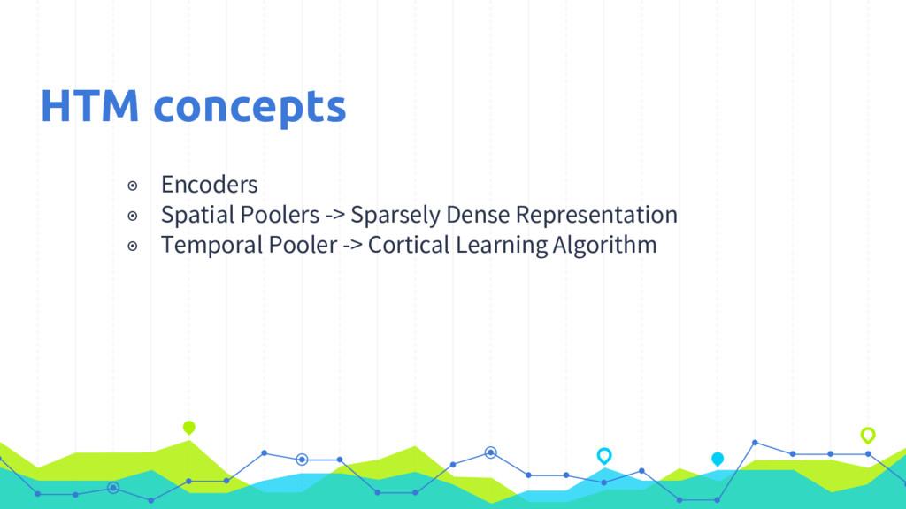 ◉ Encoders ◉ Spatial Poolers -> Sparsely Dense ...