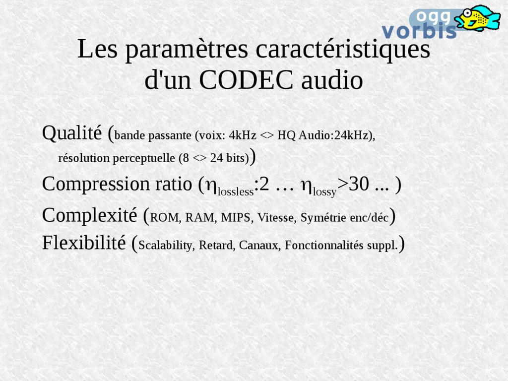Les paramètres caractéristiques d'un CODEC audi...