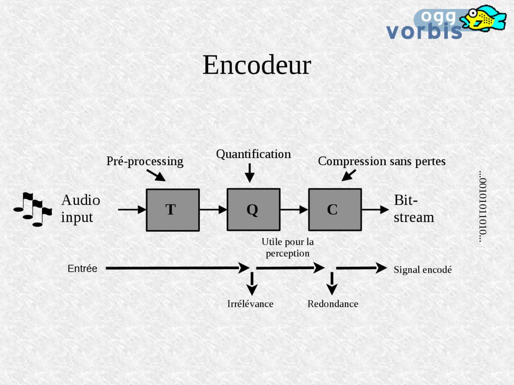 Encodeur Entrée Utile pour la perception Signal...