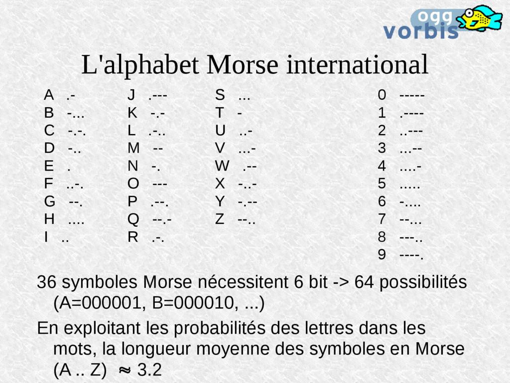L'alphabet Morse international A .- B -... C -....