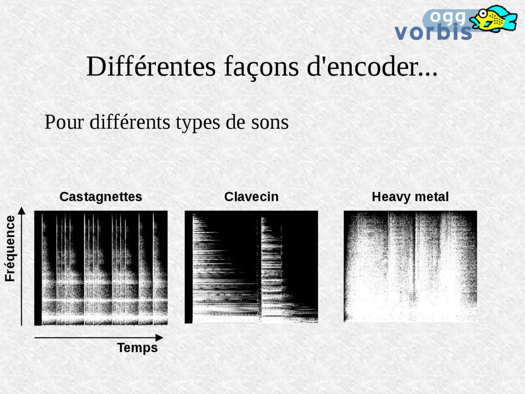 Différentes façons d'encoder... Pour différents...