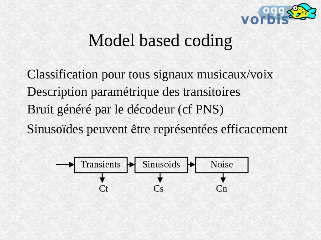 Model based coding Classification pour tous sig...