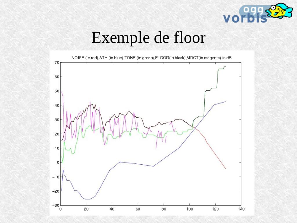 Exemple de floor