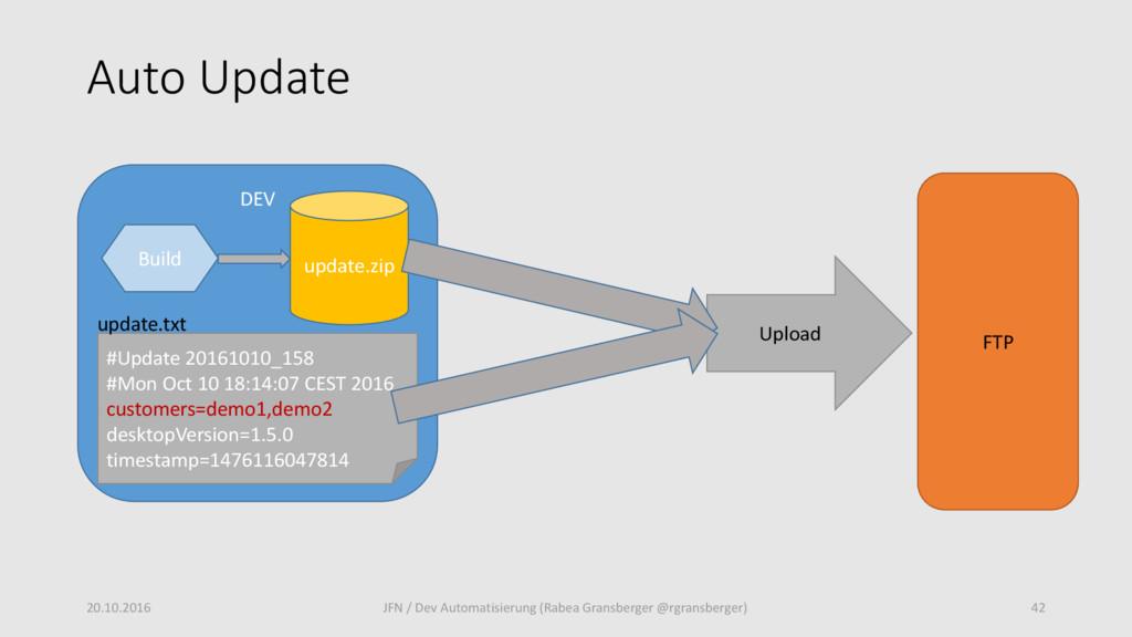 Auto Update 20.10.2016 42 JFN / Dev Automatisie...