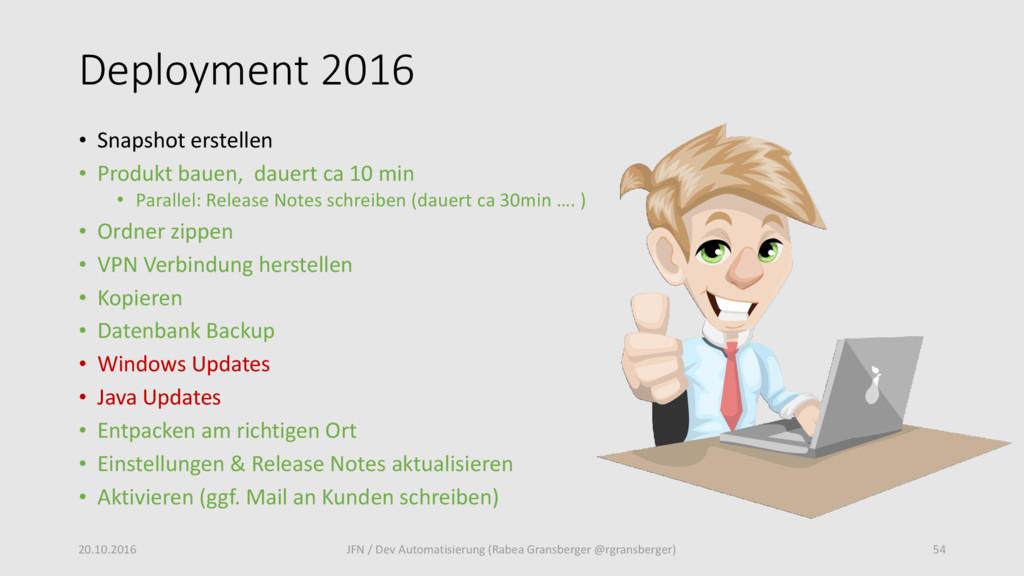 Deployment 2016 • Snapshot erstellen • Produkt ...