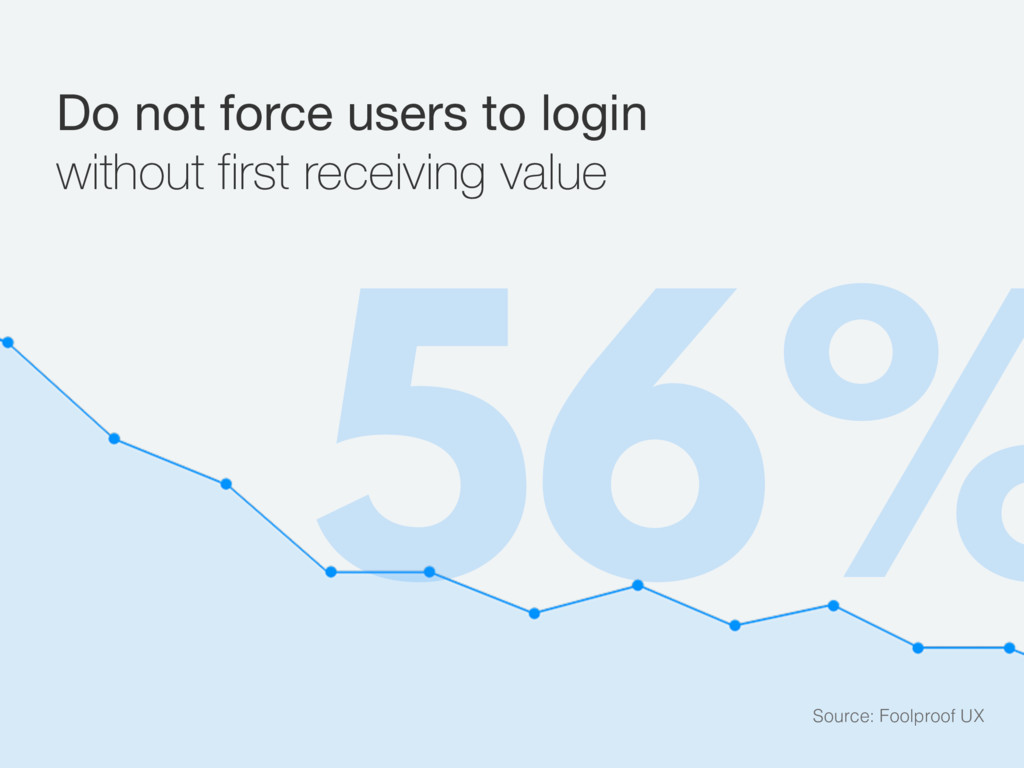 56% Do not force users to login without first r...