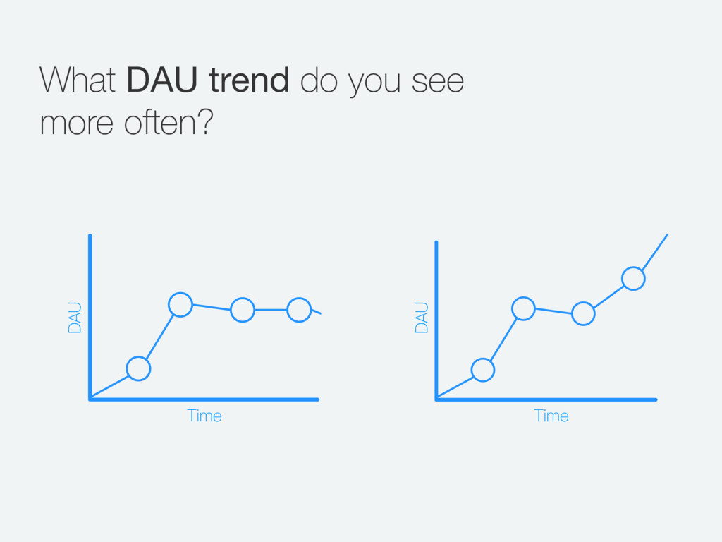 What DAU trend do you see more often? Time DAU ...
