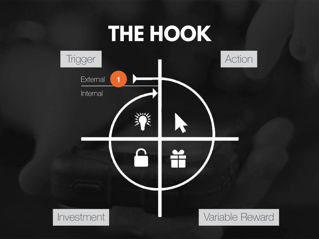 THE HOOK Trigger Action Variable Reward Investm...