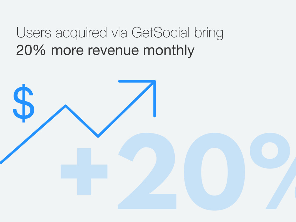 Users acquired via GetSocial bring 20% more rev...