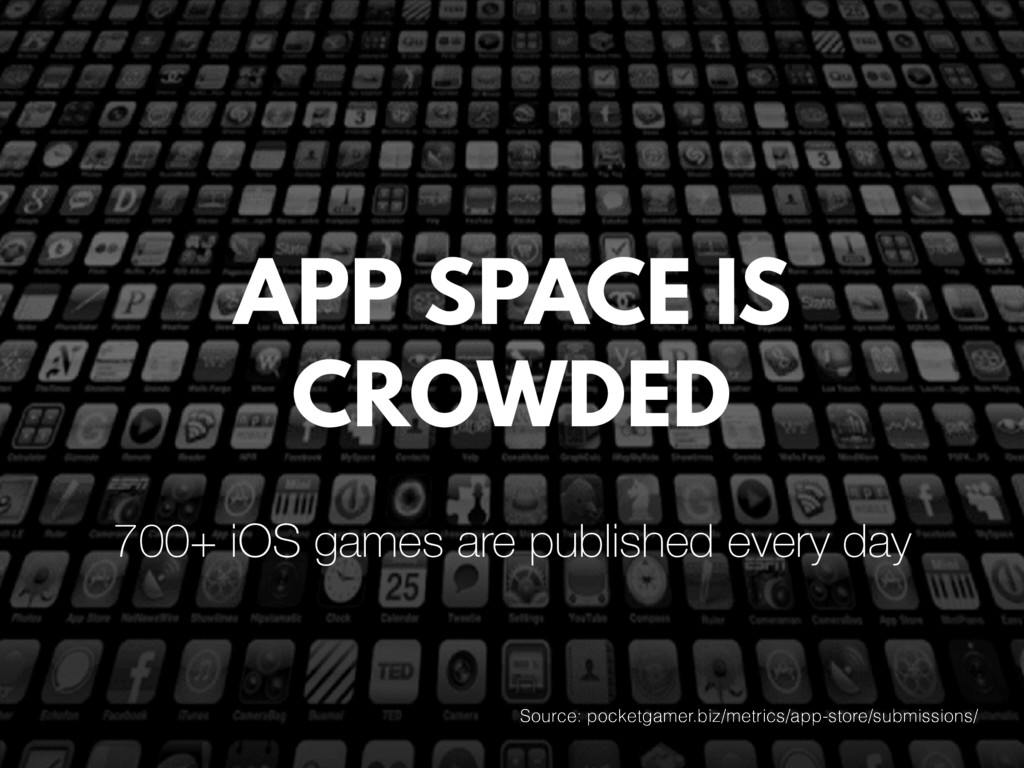 APP SPACE IS CROWDED 700+ iOS games are publish...