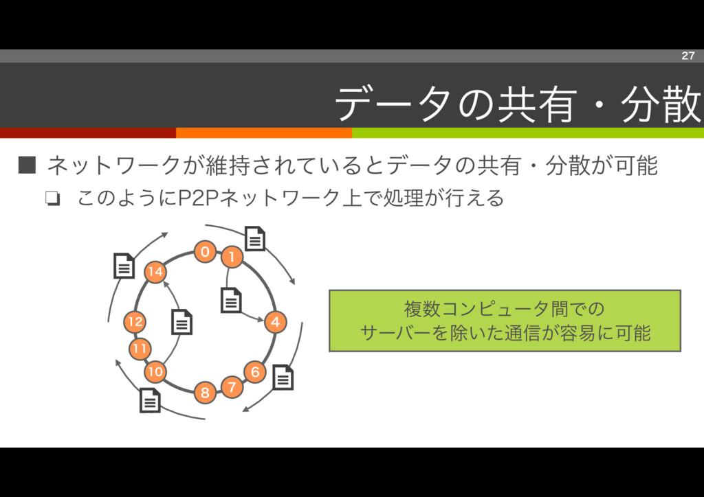 ■ ネットワークが維持されているとデータの共有・分散が可能 ❏ このようにP2Pネットワーク上...