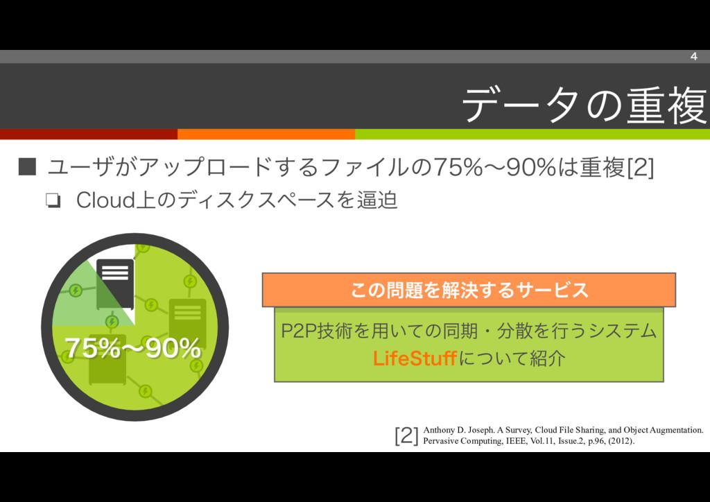 ■ ユーザがアップロードするファイルの75%~90%は重複[2] ❏ Cloud上のディスクス...